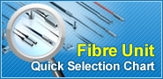 Fibre Unit Finder