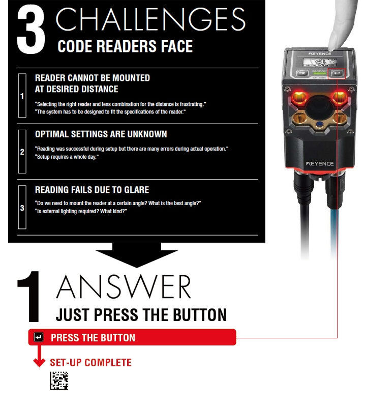 SR-1000 Series Autofocus 1D and 2D Code Reader Catalogue (English)
