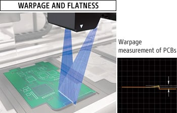 WARPAGE AND FLATNESS - Warpage measurement of Sealant inspection PCBs