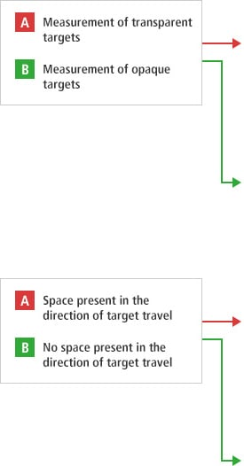 A-A- Measurement of transparent targets A-B- Measurement of opaque targets B-A- Space present in the direction of target travel B-B- No space present in the direction of target travel