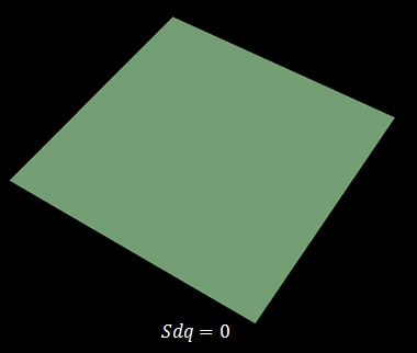 Sdq (Root mean square gradient)