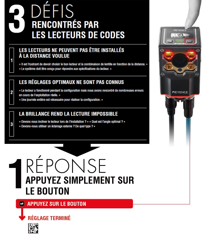 Série SR-1000 Autofocus 1D and 2D Code Reader Catalogue (Français)