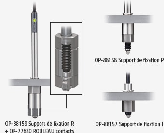 OP-88159 Support de fixation R + OP-77680 ROULEAU contacts, OP-88158 Support de fixation P, OP-88157 Support de fixation I